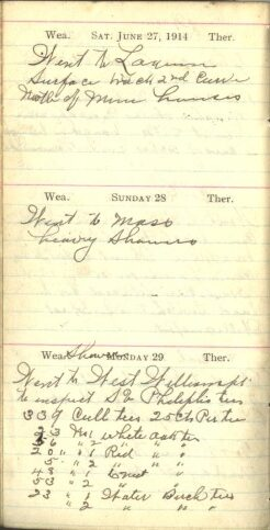 June 27 to 29, 1914
